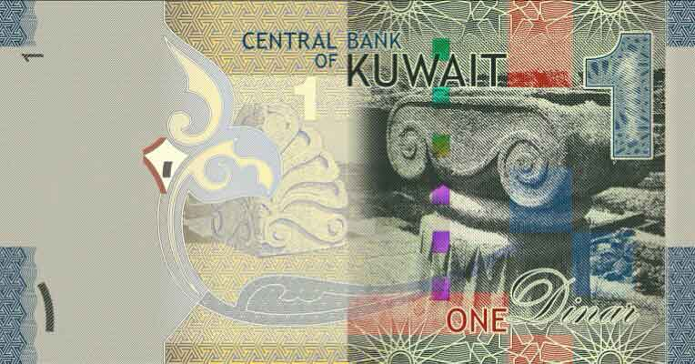 Foreign Exchange Guide To Kuwait