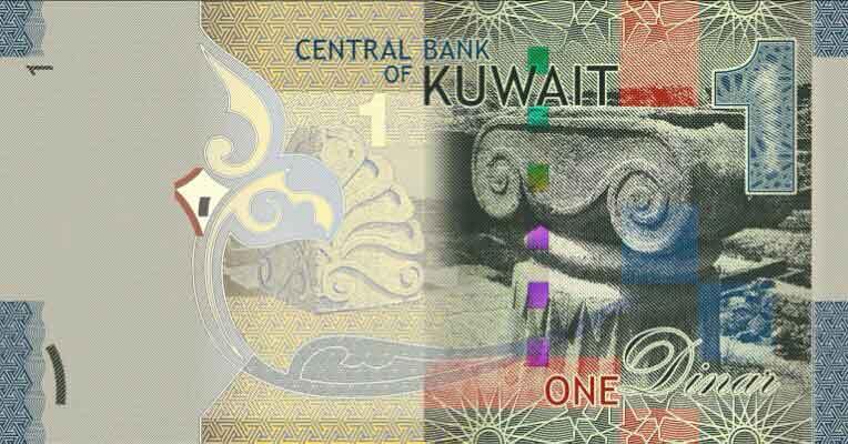Kuwait Kwd Currency Exchange Guide Usdkwd03034