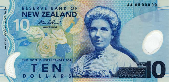 New Zealand Foreign Exchange Currency Guide Nzd Best
