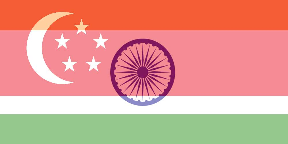 SGD to INR flags