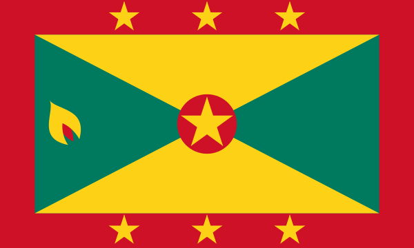 Bank Transfers To Grenada