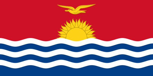 Foreign Exchange Guide To Kiribati