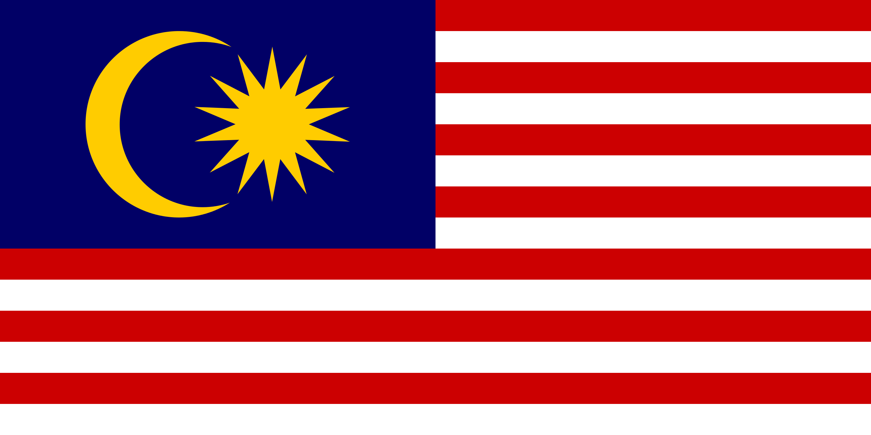 Foreign Exchange Guide To Malaysia